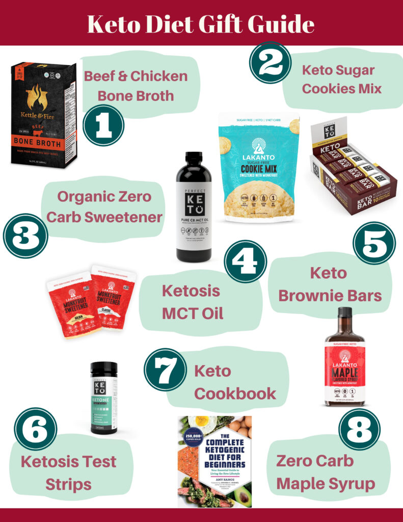 keto diet gift guide